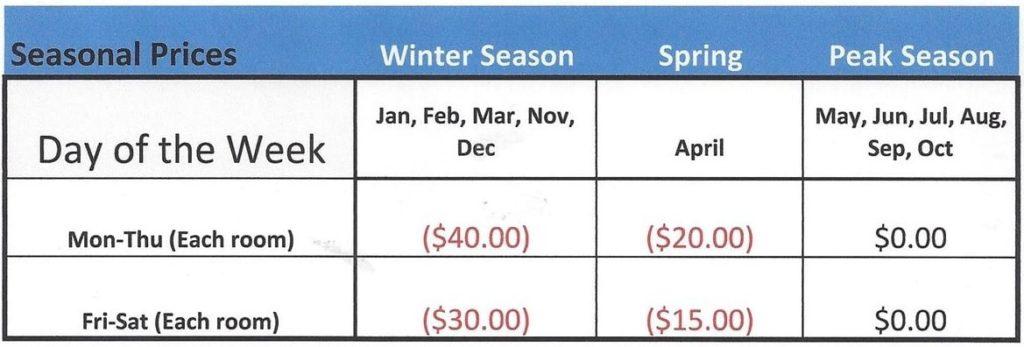 seasonal wedding prices cameo